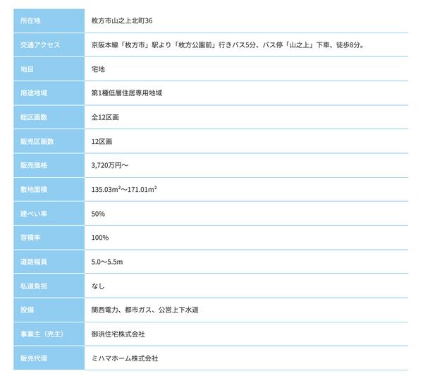 スクリーンショット 2020-06-11 17.36.31
