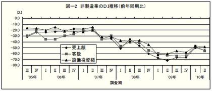 20100919syoukou3