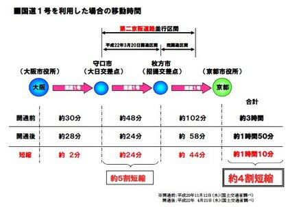 20100518kokudo2