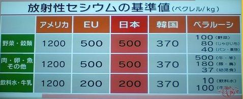20110926クローズアップ現代_放射性セシウムの基準値