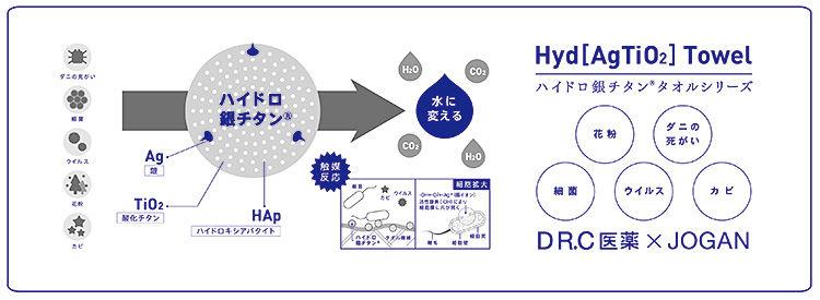 hyd-i01