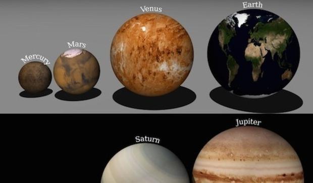 惑星の大きさ比べ