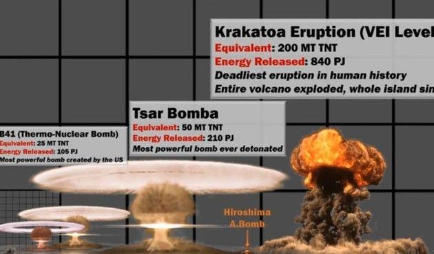 爆弾のサイズ