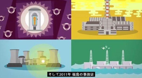原発の歴史