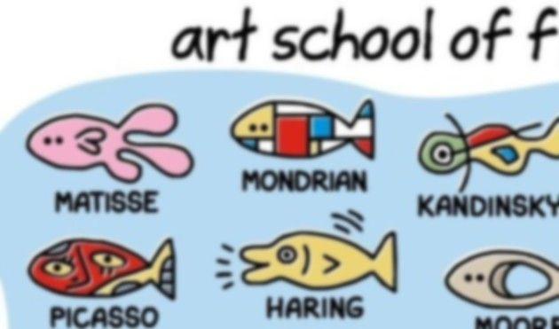 色んな画家のタッチで魚