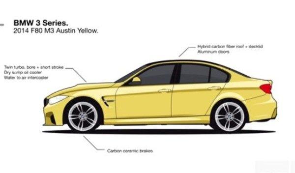 BMWの進化