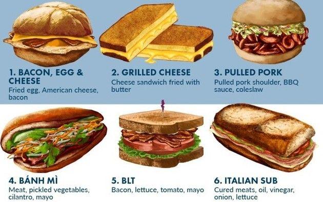 サンドウィッチの一覧
