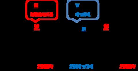 中2化学6 モデル