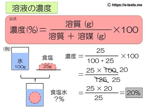 中1化学9 溶液の濃度