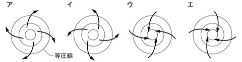 気圧 空気の流れ 時計反時計