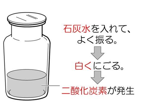 中1化学1-1 結果