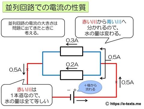 中2物理3 並列回路での電流の性質