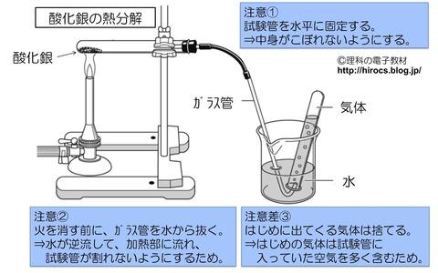 中2化学4 実験