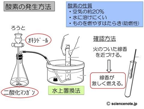 中1化学7 酸素_rev