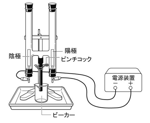 図 塩酸の電気分解 実験
