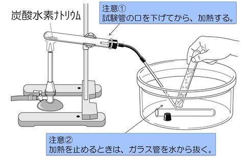 中2化学2 実験