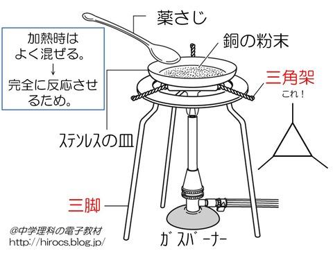 中2化学5 実験