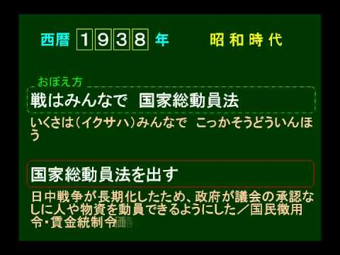 昭和時代(1)⑧ 「国家総動員法」が制定される… : ボケプリ 涙と笑い ...