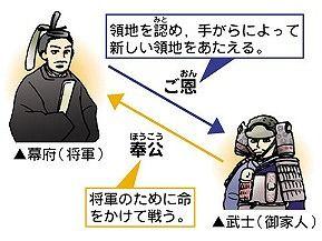 鎌倉時代(1)⑨ 切っても切れな...