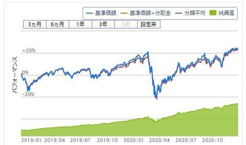 楽ポ投保有商品_202012228