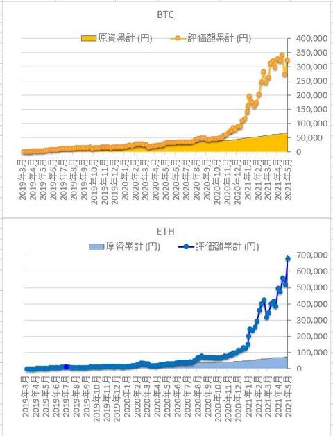 仮想通貨_20210503
