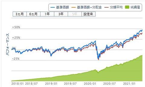 楽天ポイント投資_20210504