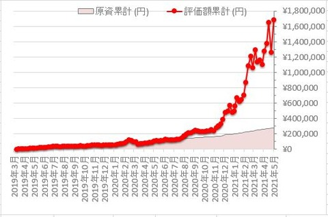 仮想通貨_20210503③
