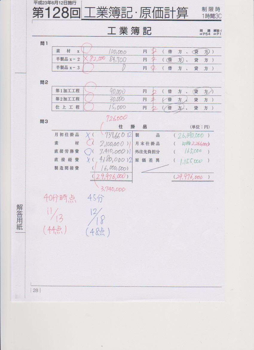 【独学】ビジネス実務法務検定2級の合格 ...