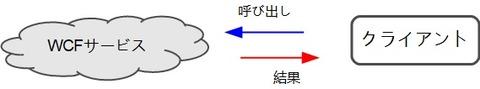 20180118_wcf_image
