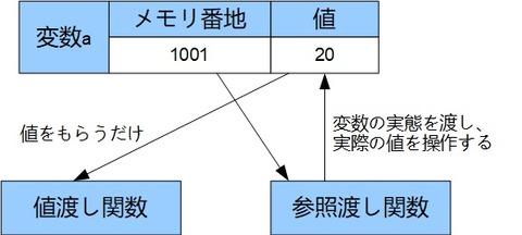 171105_sansyo_watashi