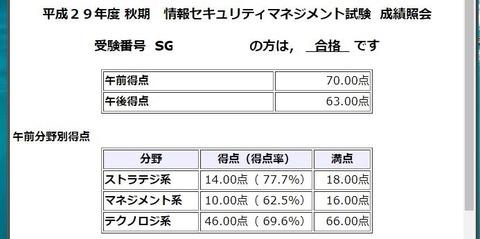 20171215_sg_seiseki