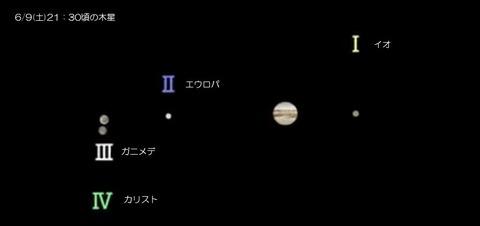 6月9日木星