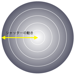 星居webブログ 天文台自動化