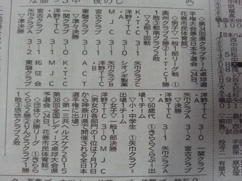 クラブ選手権優勝(記事)