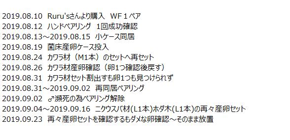 秋田県産産卵セットデータ