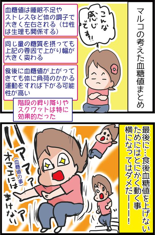 【24h血糖測定】糖尿病でない妻が食事以外で血糖値が上がった瞬間とは…?5