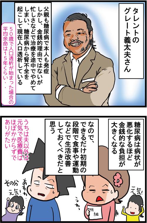 【恐怖】糖尿病の治療にかかる医療費とは?!4