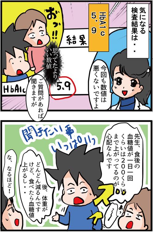 【血糖値】2か月ぶりの定期健診、気になるHbA1cは…??2
