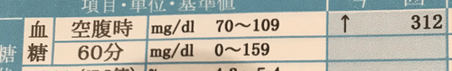 初期空腹時血糖値