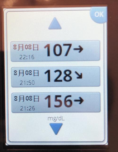 くら寿司食後血糖値3
