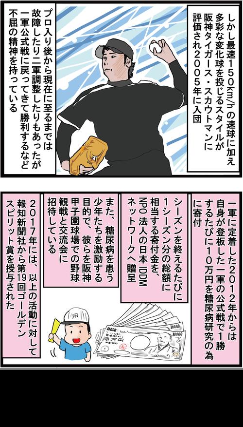血糖値コントロールしながら戦うアスリート岩田稔選手に感動!3