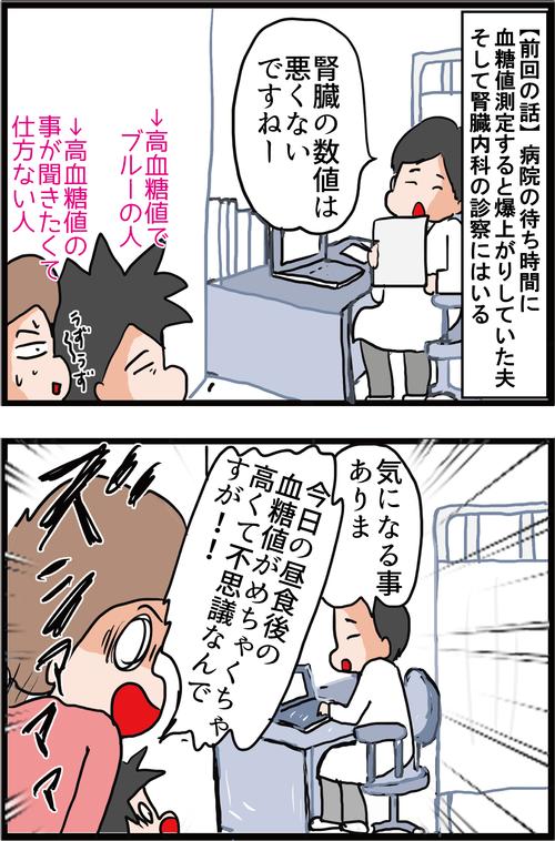 【血糖値】夫婦を襲った謎の血糖値スパイク!!?(その2)1