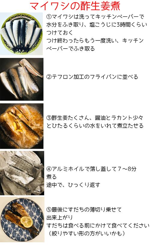 マイワシの酢生姜煮