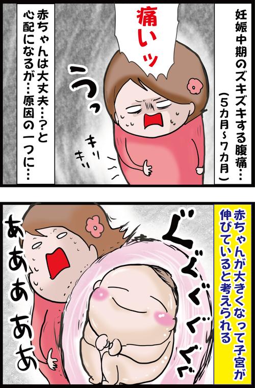 【妊娠6カ月】突然のズキズキ下腹の痛み…原因は…?(妻の高齢妊娠編㊴)1