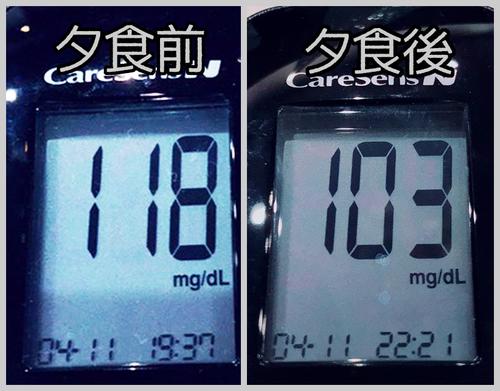 夕食前後血糖値