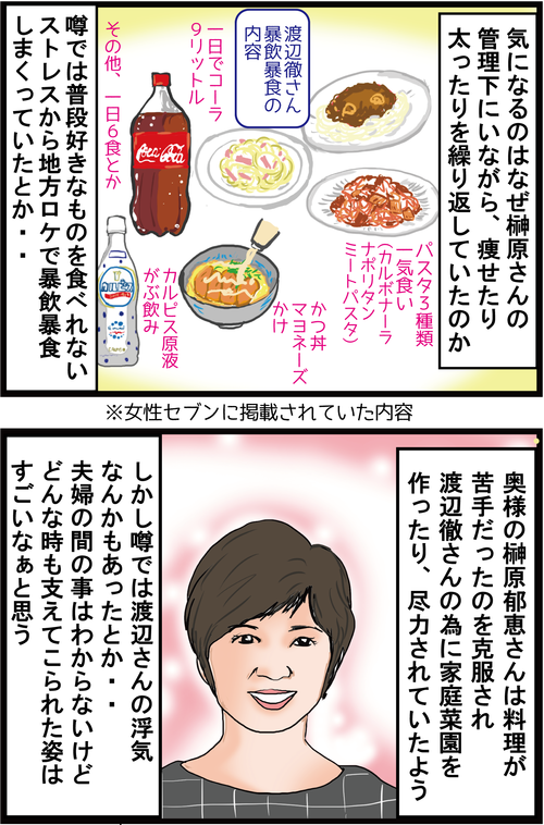 【糖尿病が悪化】人工透析となってしまった渡辺徹さん…4