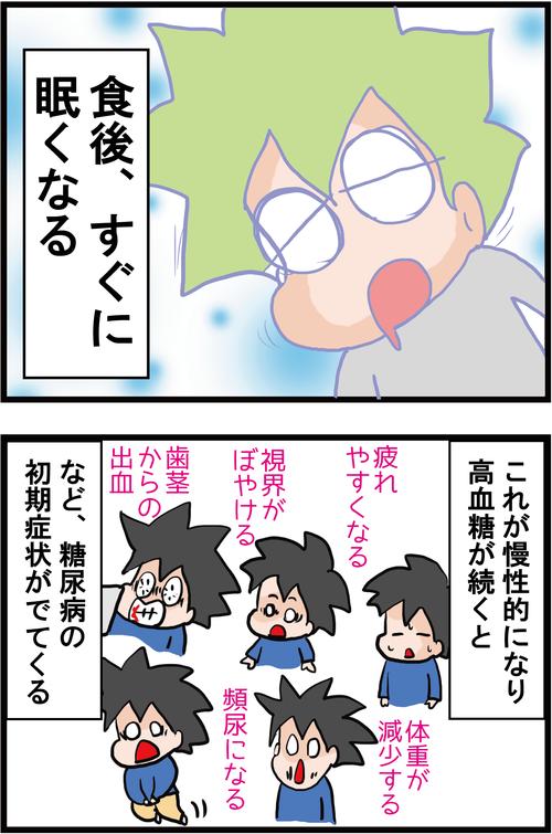 【血糖値スパイク】隠れ糖尿病に要注意!!3