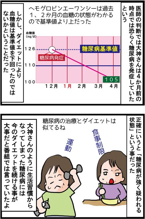 【血糖値】ダイエットした大神いずみさんが糖尿病と診断された理由4