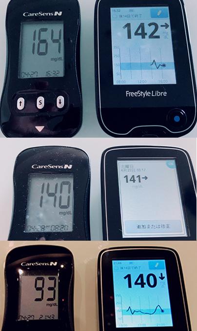血糖値測定器との誤差