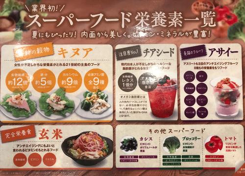 スーパーフード栄養素一覧